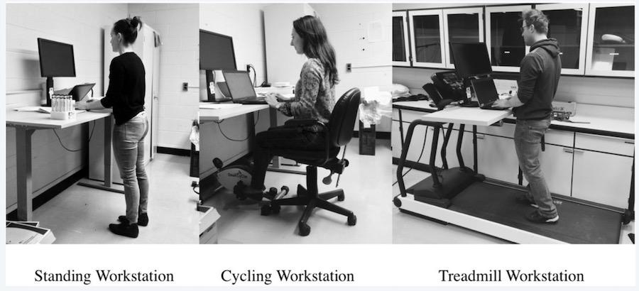 Postazioni di lavoro attive: quali sono le più efficaci?