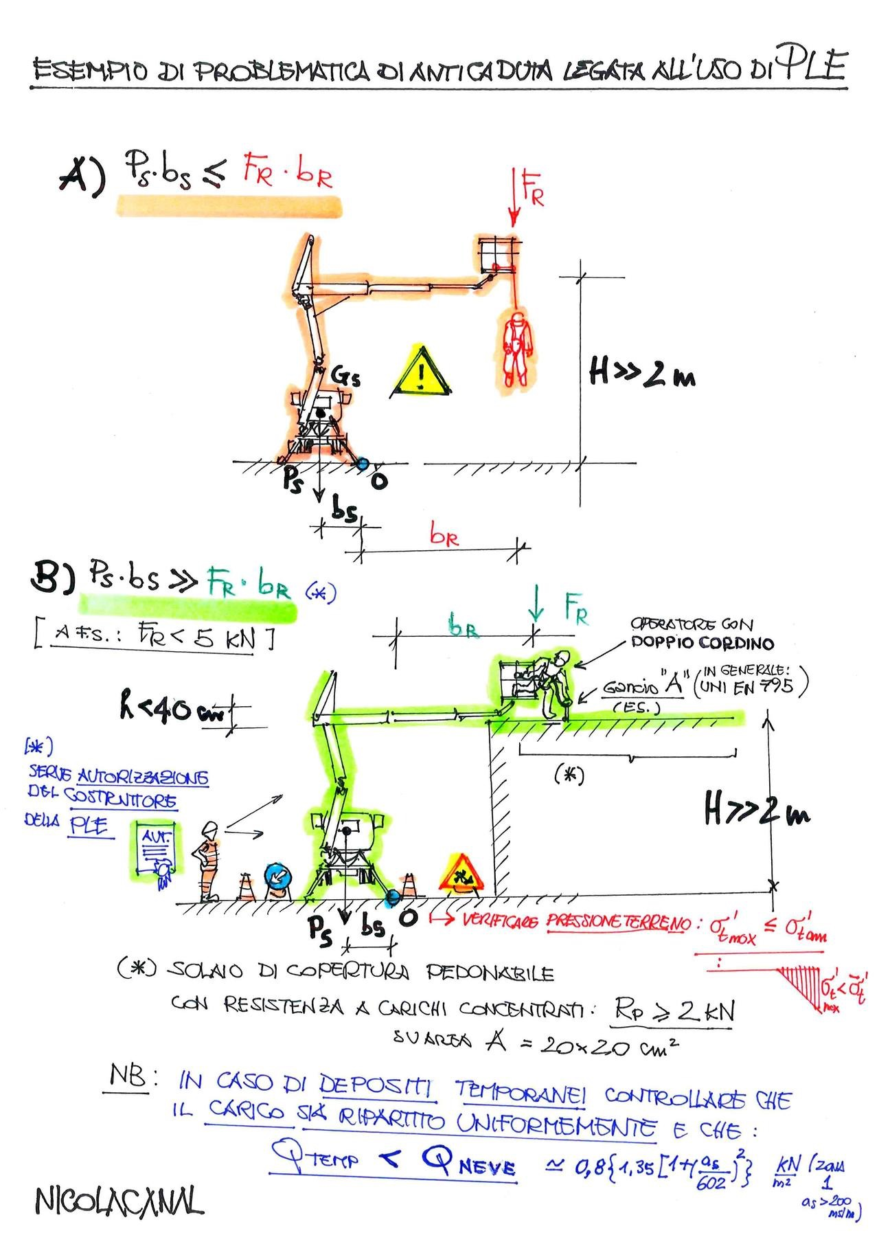 Nicola Canal: efficace sintesi sulle PLE