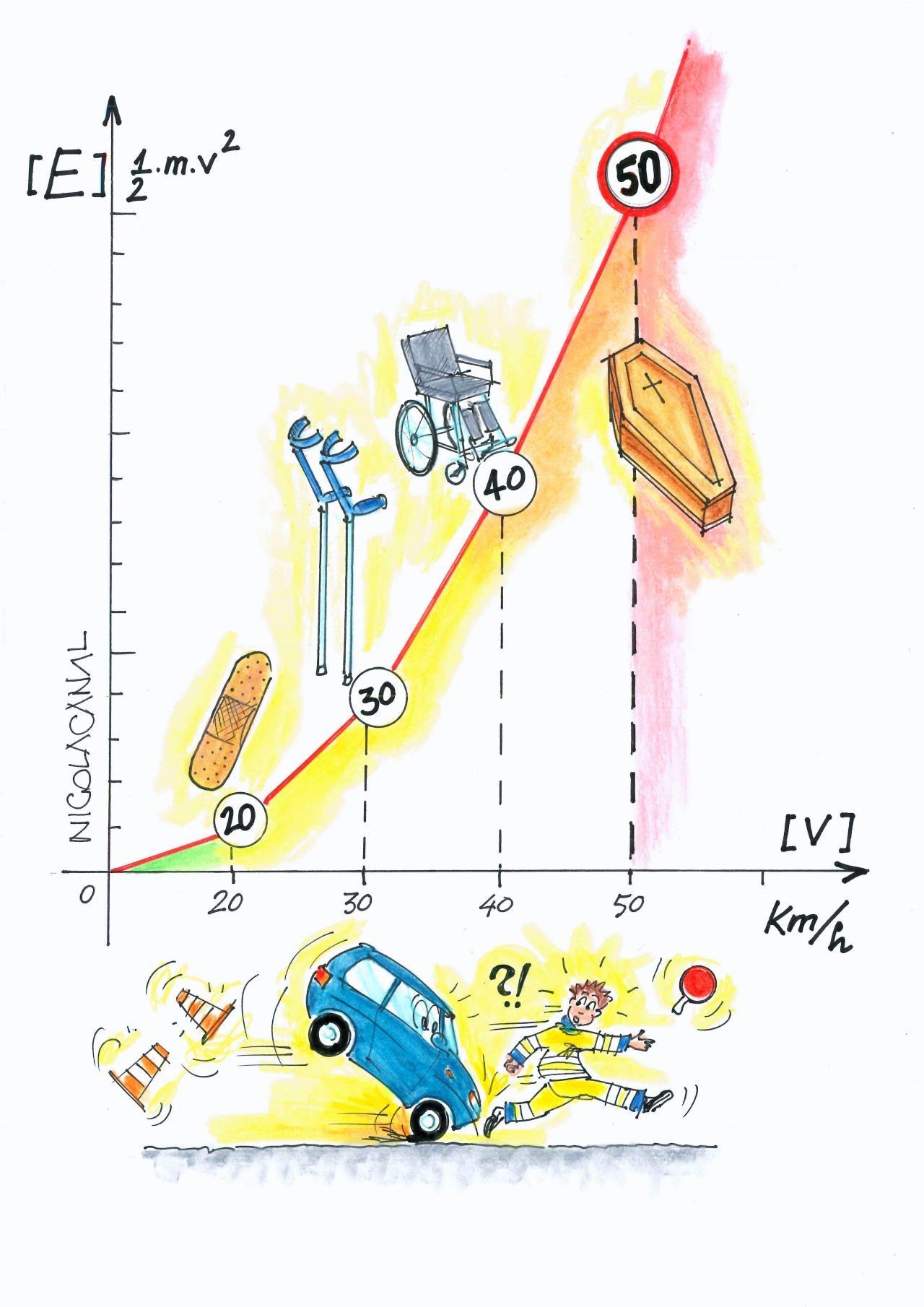 Nicola Canal: la velocità e i danni ai pedoni