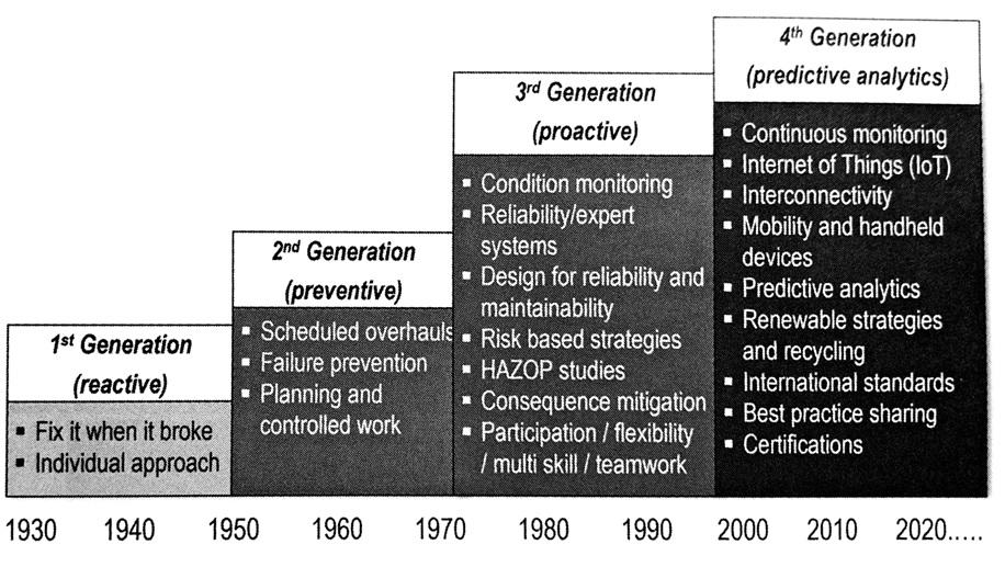 Manutenzione e sicurezza sul lavoro: quali implicazioni?