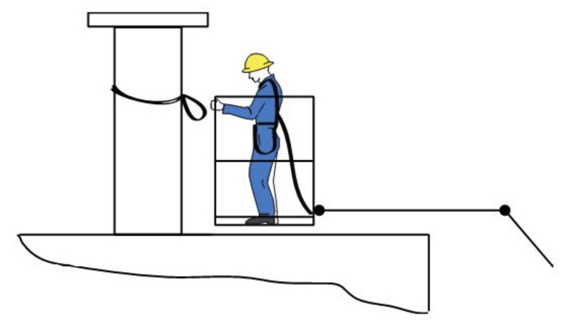 Sbarco in quota da piattaforma aerea: come farlo in sicurezza